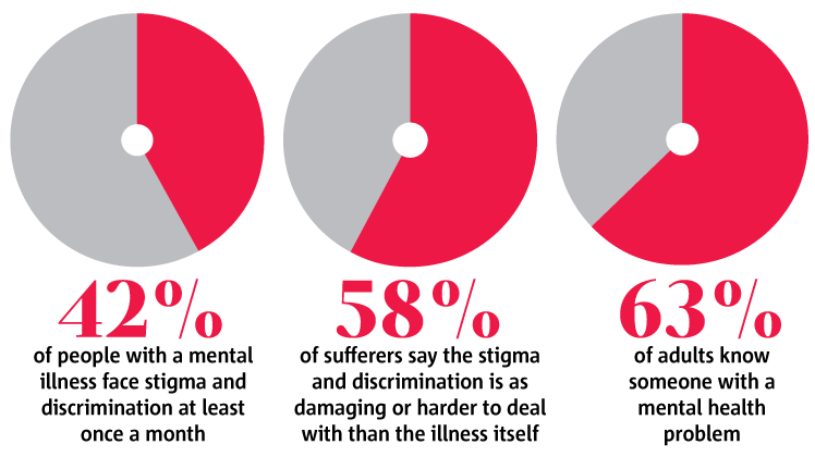 Mental Health Stigma In The Media The Morgan Pawprint